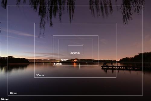 摄影新手必看 数码相机镜头选购指南图片