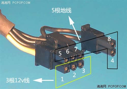 你也许不知道 关于电源PCIE供电接口