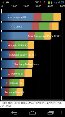 五英寸四核双电池设计 夏新A860w评测