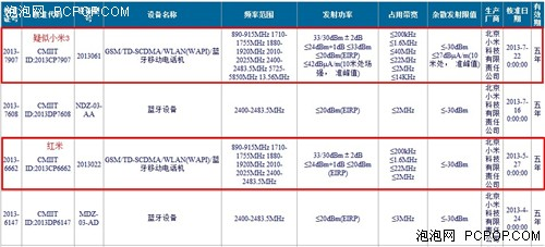 小米3设备型号曝光 尚未认证最快9月发