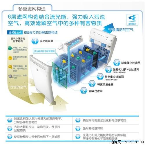 大金MC70KMV2空气清洁器抢购价2499元
