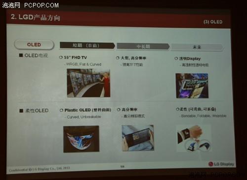 访LG Display秋逸盛:新显示时代到来