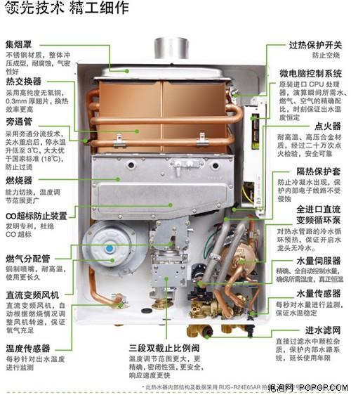 【林内热水器13】林内燃气热水器13升_林内热水器; 林内燃气热水器图片