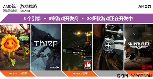 AMD高级副总裁兼Lisa Su到访大中华区