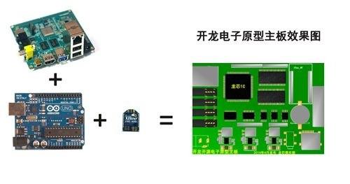 搭配龙芯 开龙电子开发主板即将发布