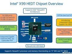 接口料足 Intel X99芯片组新信息透露