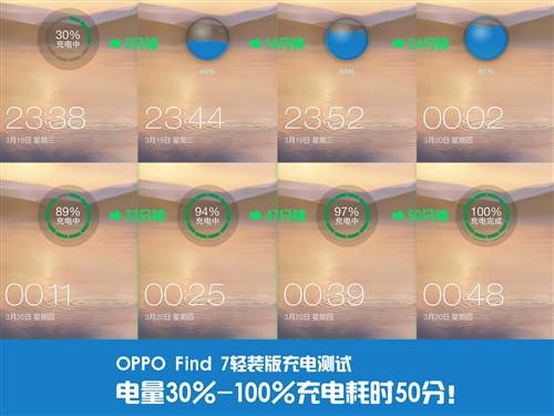 5.5英寸新标杆OPPO Find 7轻装版评测
