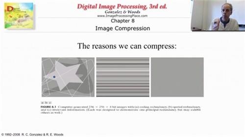小科普:电脑图像文件为什么要压缩?