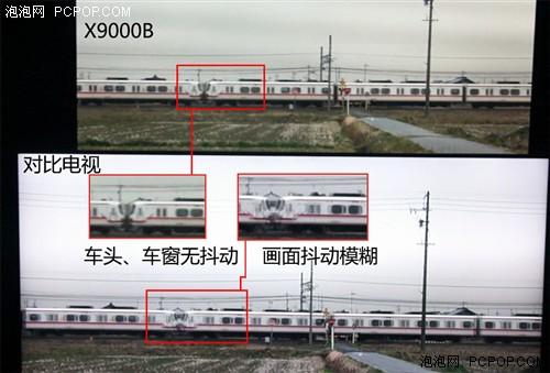 X9000B评测