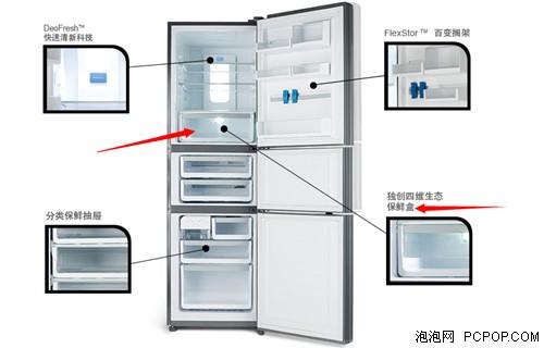 就制冷方式来看,尽管高端冰箱全为风冷结构,但并不意味着这种冰箱