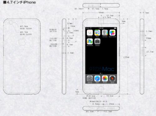 等比例放大 iPhone6分辨率为1704x960?