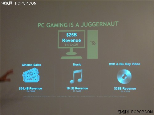 游戏机不行了!PC游戏和手游才是王道