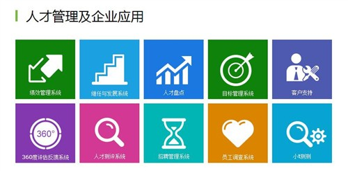以用户体验为核心,利用技术,信息和运营的整合手段,将各种数据中心