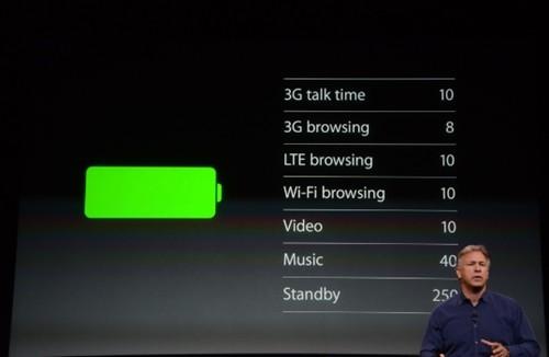 大屏续航遇挑战 电池或成iPhone6弱点