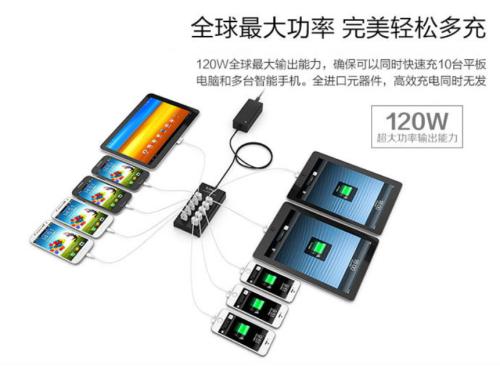 一个萝卜多个坑 多口USB充电器推荐