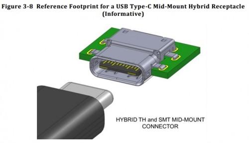不用担心插反 下代USB接口设计图曝光