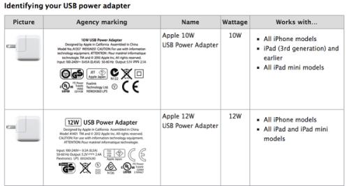 iPad Air2配10W电源适配器 和去年不同