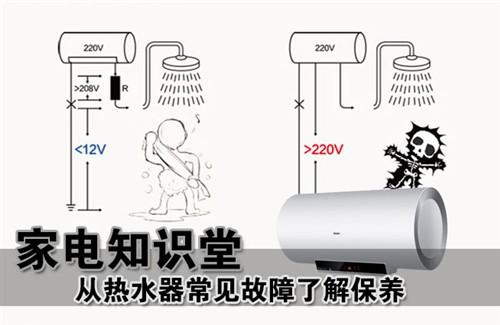 家电知识堂:从热水器常见故障了解保养