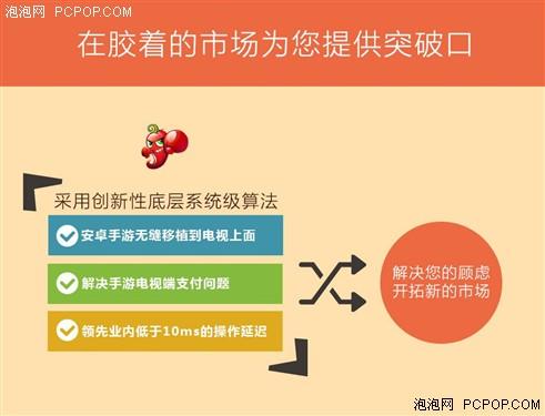 辣椒快打沙龙:终端游戏厂商生态交流