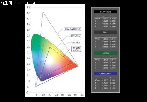 激光电视元年 光峰拿什么挑战液晶电视?