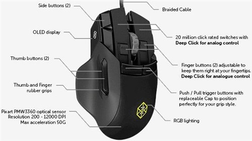The Z:或许是迄今为止最强的多功能鼠标