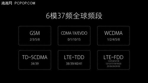 6模37频全网通 小米Note2美国也能用4G啦