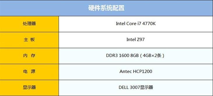 影驰M.2 SSD评测