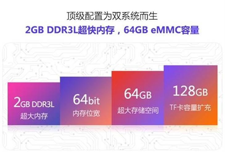 昂达V919 3GAir双系统正式发布1199元