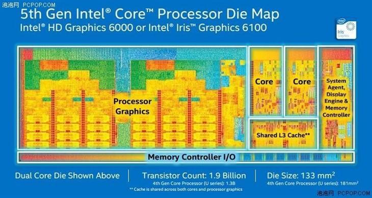 新老产品的PK 英特尔i5-5200U与i5-4210U对比测试