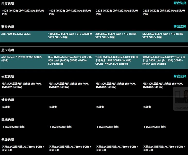 价格跨度大 Alienware Area-51买哪版?
