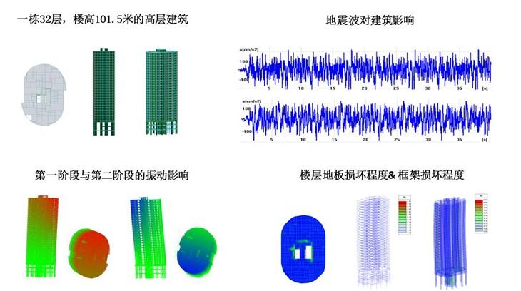 中科研究院首选―蓝宝AMD FirePro 卡