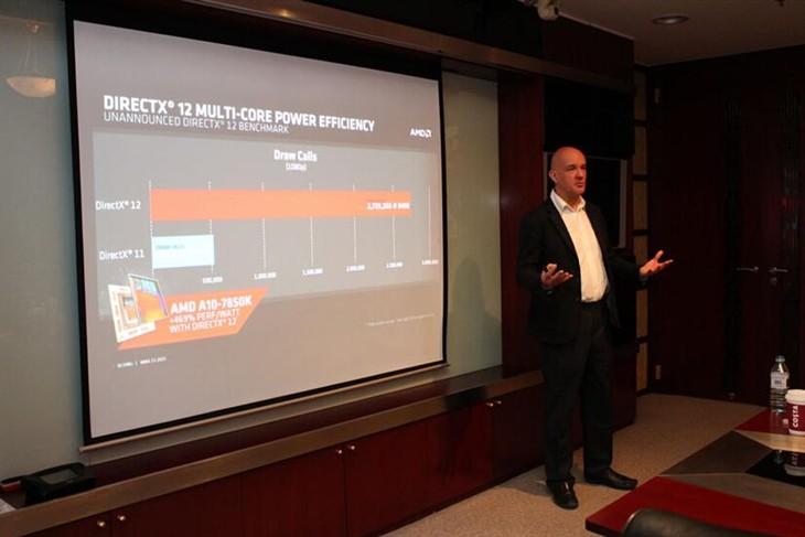 AMD FreeSync与LiquidVR技术沟通会摘要