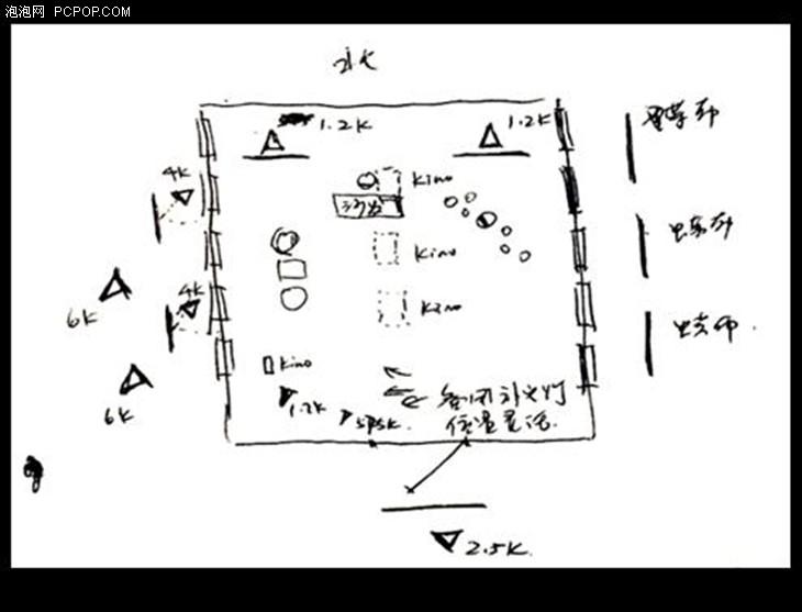 《佛山无影林凌七》如何玩转佳能C300