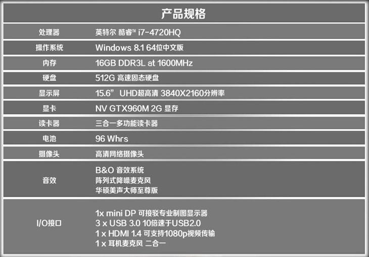笔记本顶级视觉 4K屏幕版华硕UX 501体验