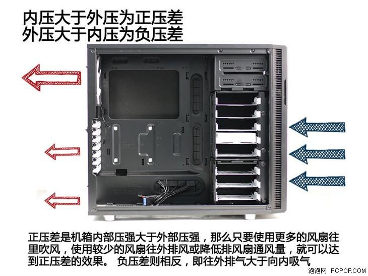 夏日PC消暑指南:机箱风道与风扇选择
