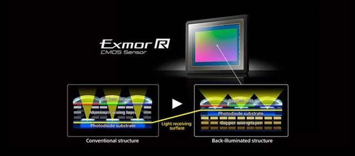 新老交替 索尼A7R/A7RII哪款更值得买?