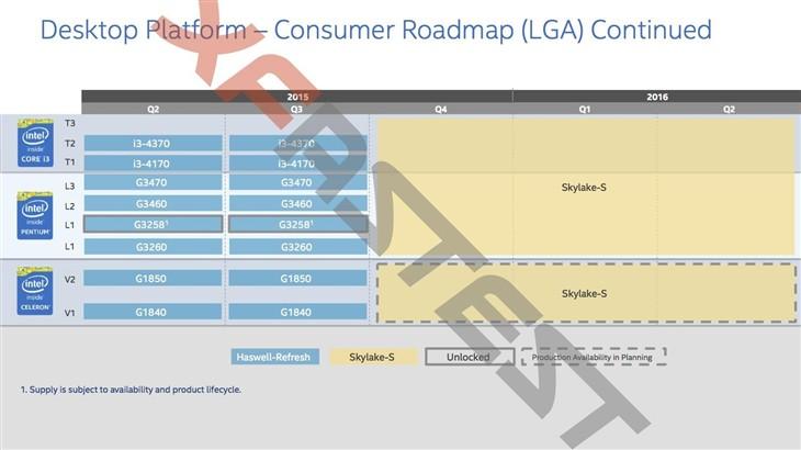 Intel新一代i7旗舰CPU曝光:8核14nm