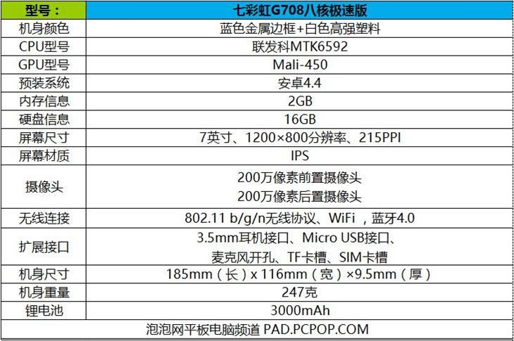 2GB大内存 七彩虹G708八核极速版评测