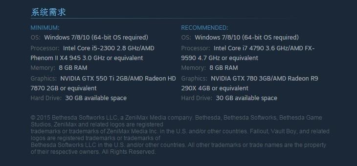 畅玩《辐射4》 两套游戏主机配置推荐
