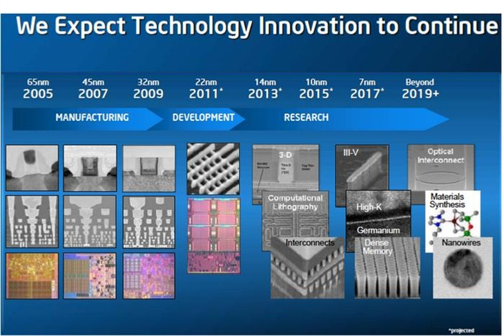 Intel承认遇到了困难 但摩尔定律不死