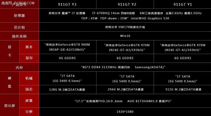 17英寸机身热血突围 雷神911GT-Y1游戏本评测
