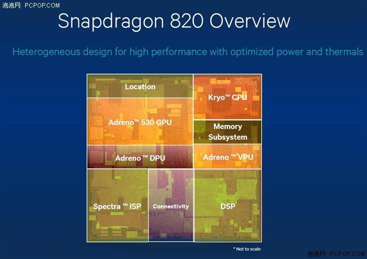 解读高通技术细节 冷静强大的骁龙820