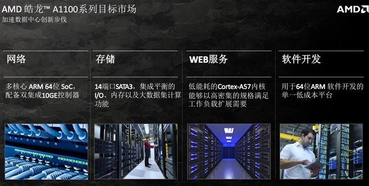 64位ARM架构!AMD发布皓龙A1100处理器