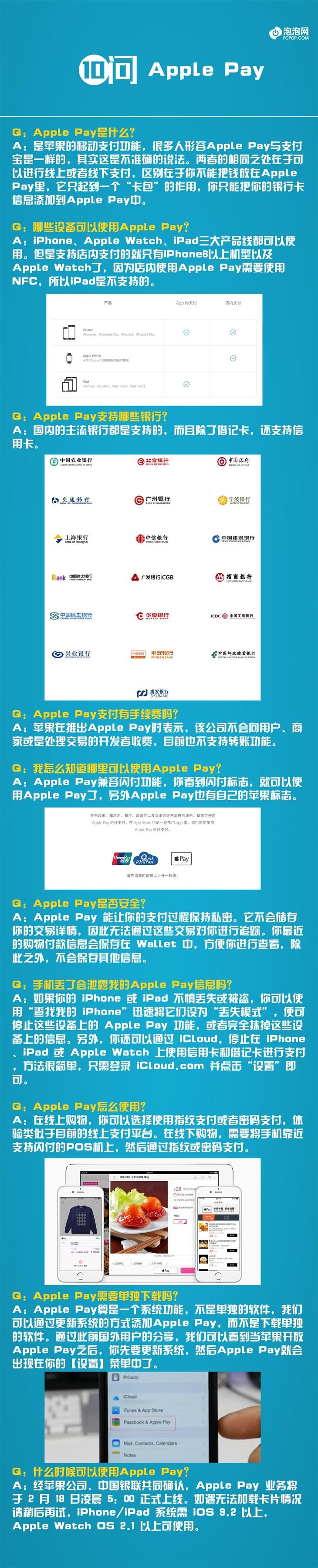 Apple Pay十问十答:支付没有手续费