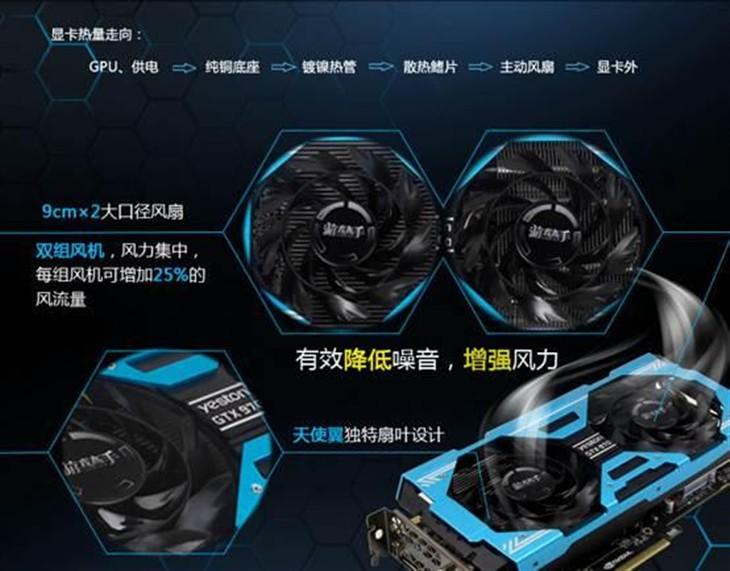 量子破碎!游戏高手GTX970 4G再战3年!