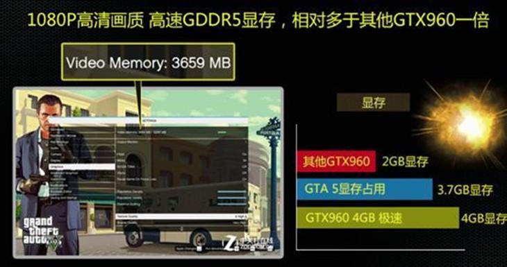 痛快玩,省钱的盈通GTX960 4G极速!