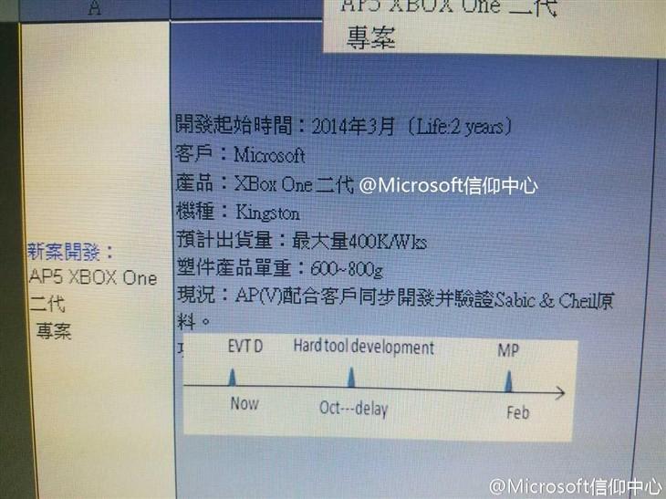 对抗PS 4.5!新Xbox One曝光 2月已量产