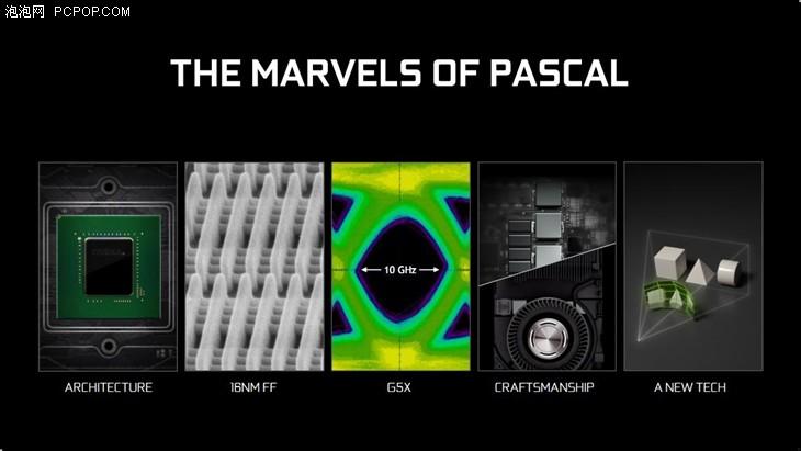 NVIDIA帕斯卡(Pascal)架构解析