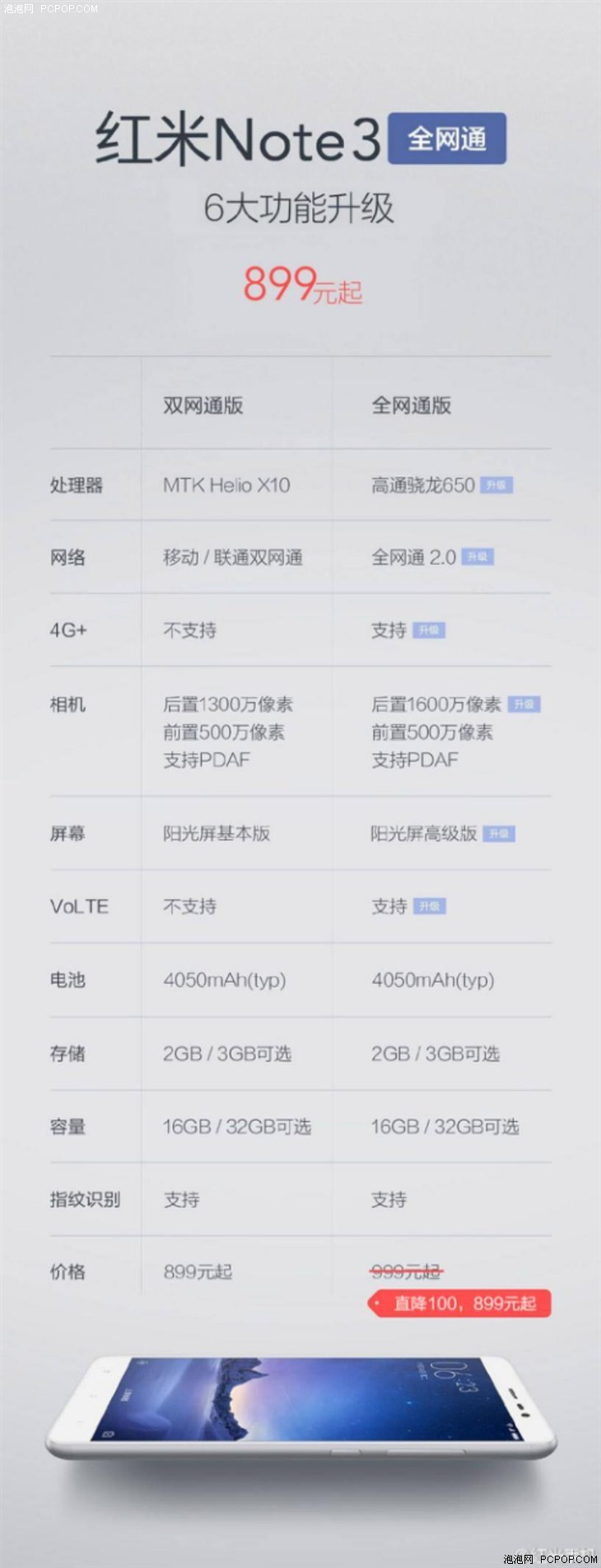 红米note3高配版或成618爆款十大原因