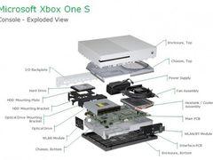 Xbox One S零部件制造成本达324美元!